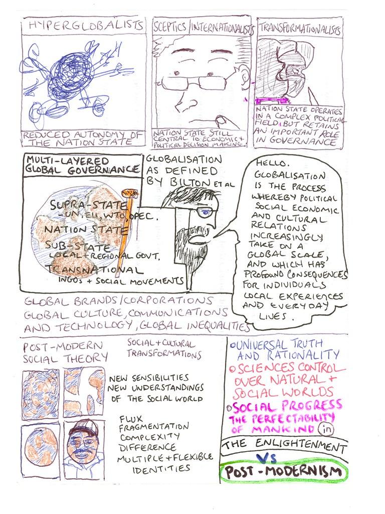 sociology transformations 7