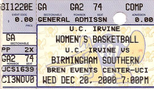 Women's Anteater Basketball