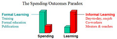 The Informal Learning Paradox