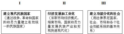 china-rises-21-1