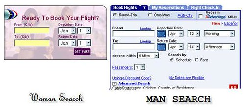 American Airlines Gender-Specific Searches