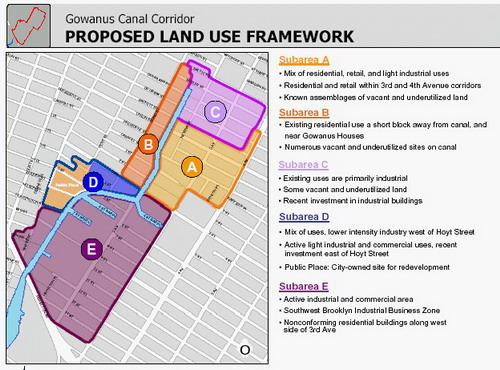 Gowanus Land Use Framework