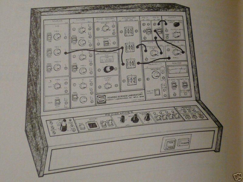diagram oftissue culture laboratory equipments