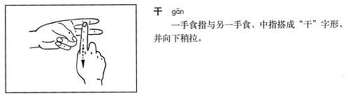 Sign: 干