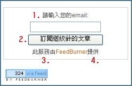 email訂閱