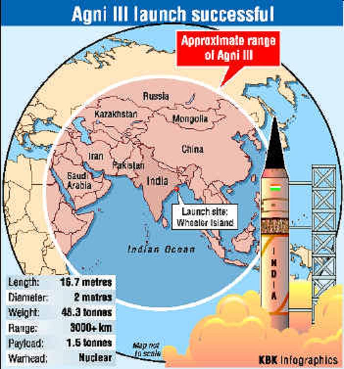 Estimated range of the Indian Agni-III ballistic missile, capable of carrying a 300 kiloton nuclear payload