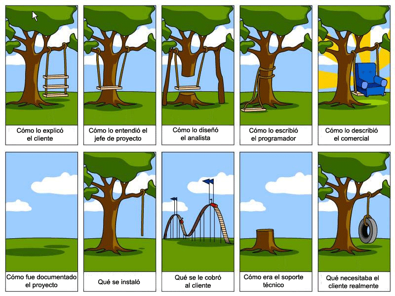 Desarrollo-del-software