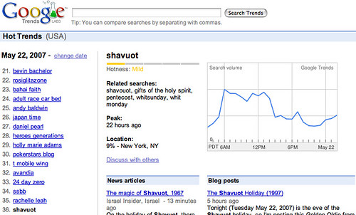 Google Trends- shavuot, May 22, 2007 (20070522)