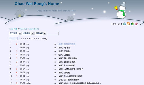 Chao-Wei Pong's Home