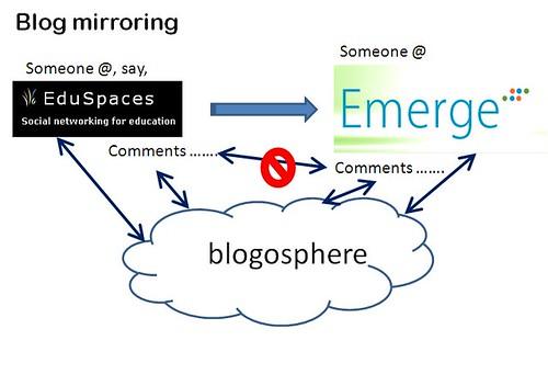 blogmirror