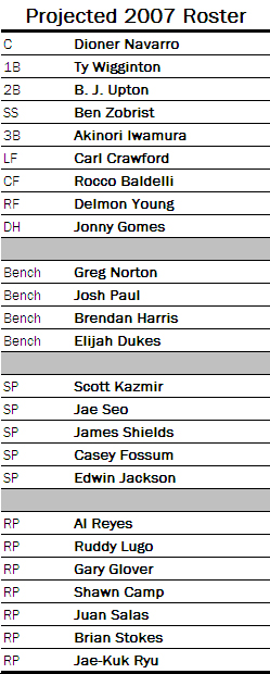 Your 2007 Tampa Bay Devil Rays Roster