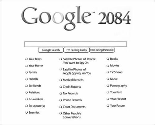 Google em 2084