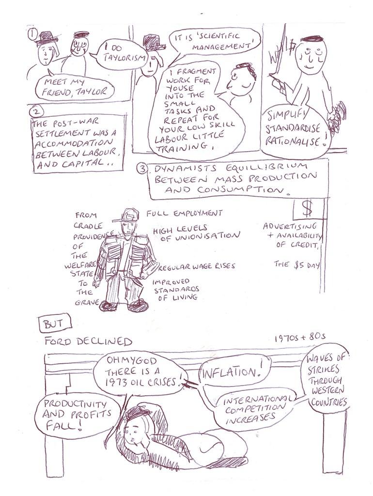 sociology transformations 2