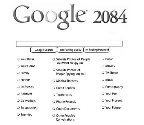 Google 2084