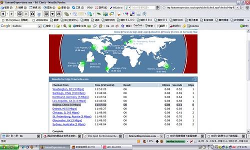 我家部落格在世界各地的連線速度