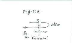Learning Spanish (dgray_xplane) Tags: cards spanish espanol ingles visualization visuallanguage visualthinking vizthink visthink englisg vizlang vislang