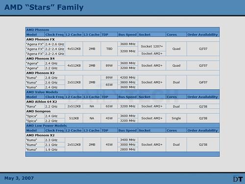 4622_large_stars_list