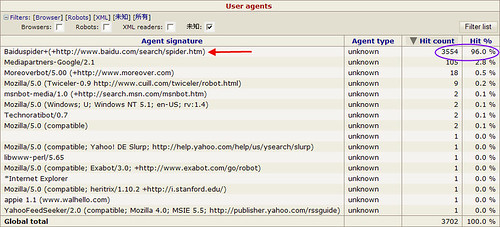 b2evolution_user_agents_20070515