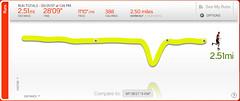 NikePlus_05212007