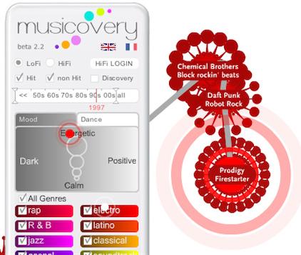 MusicCovery