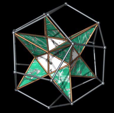 Inscribed Polyhedron