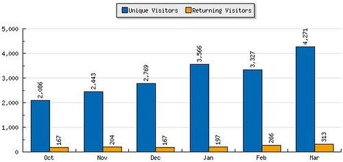 Besucher bei INJELEA
