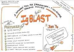 igBLAST-talk-sketchnote