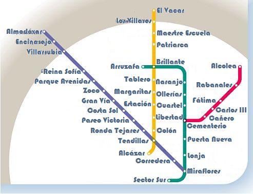 Córdoba Metro