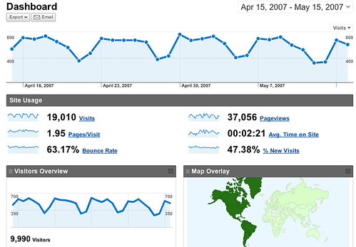 Google Analytics tools, tips & tricks