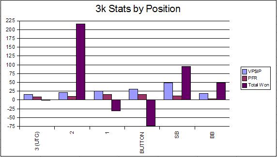 3k_position_chart_07_2