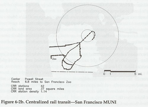 SF monocentric rail system -- Belmont