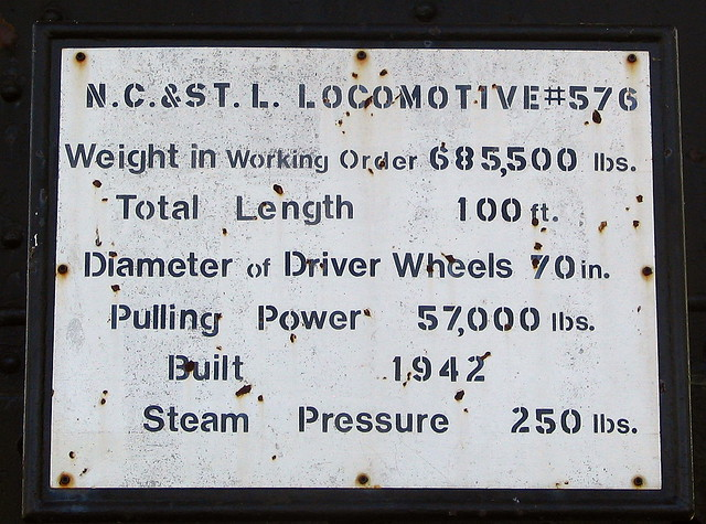 Figures of the NCStL Locomotive