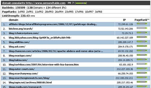 Domain Popularity Tool: SERoundtable.com