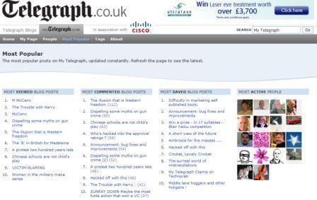 MyTelegraph most popular blogs