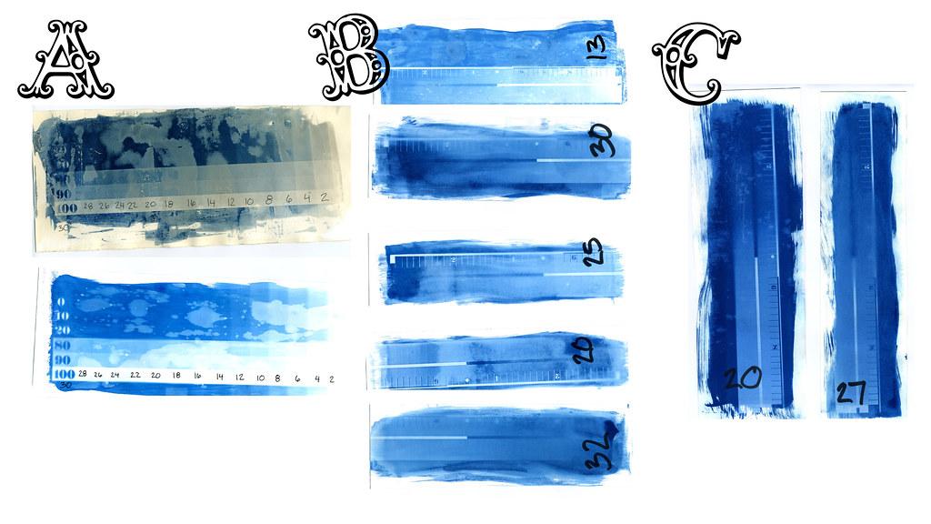 Cyanotype Test Results