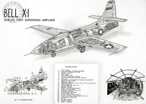 BELL X-1 (CUTAWAY DRAWING)