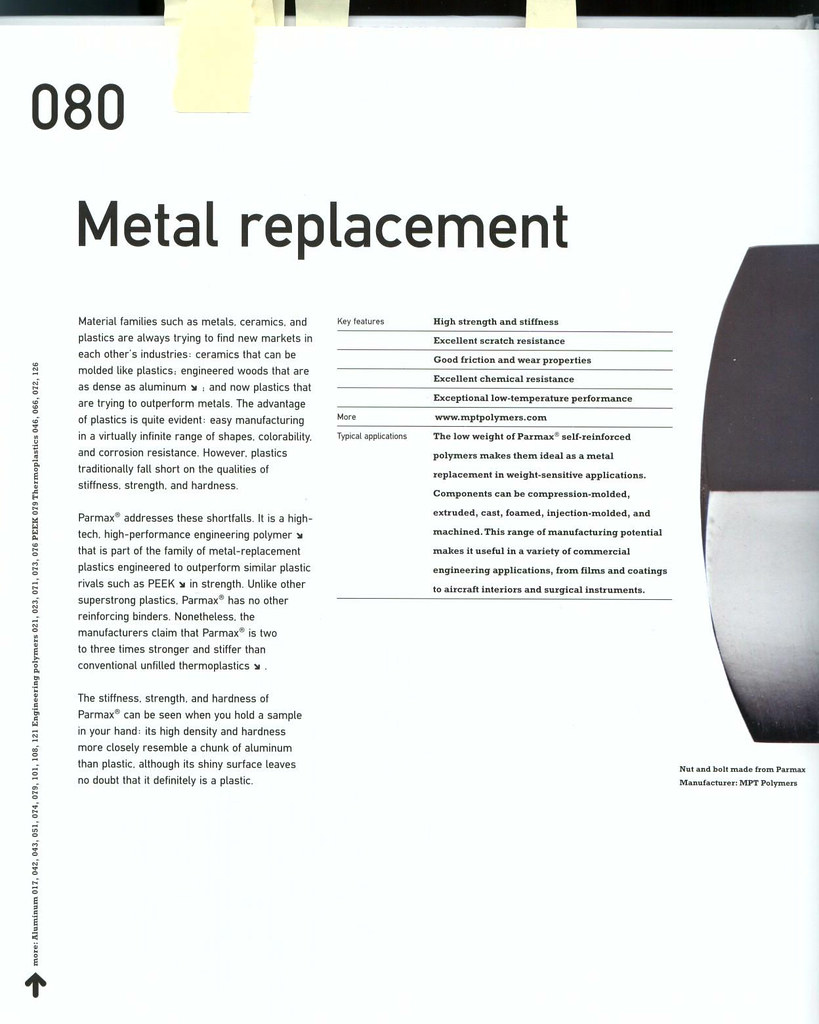 Metal replacement plastic (a)