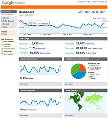 490551054 2249280e6d m - Google Analytics Gets a FaceLift