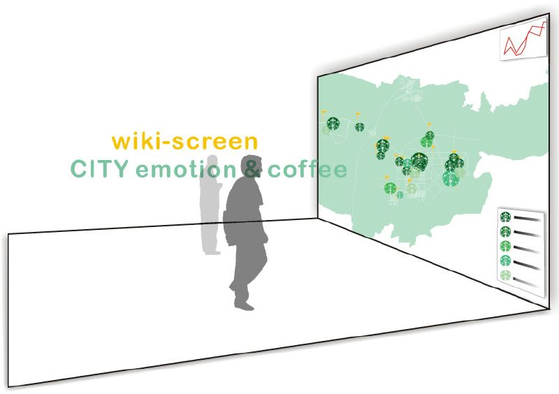 wikicity4