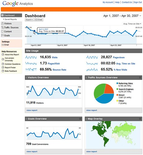 New Google Analytics Time on Site