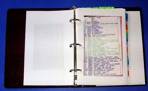 Moleskine Master Index - Table of contents pages