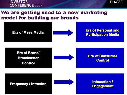 Diageo New Marketing Model