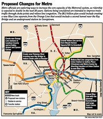 Proposed changes for the WMATA system, 2001