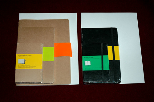 Cahier Sizes 2