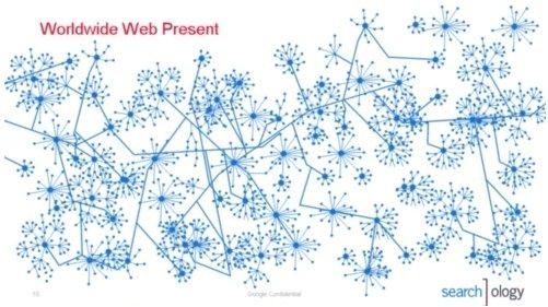 internet conectado