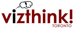 VizThink