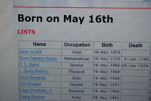 Born on May 16th
