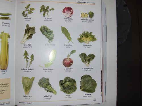 know ur verduras