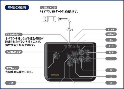 Mayflash Instruction Manual — shoryuken