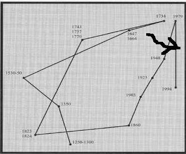 diagram liten